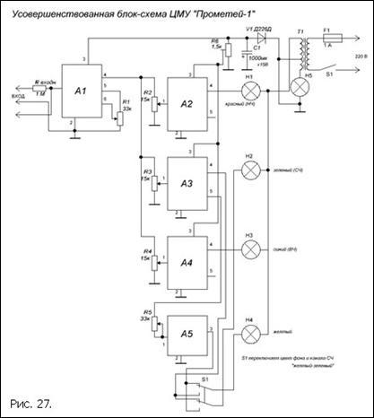 Блок-схема ЦМП – на рис.