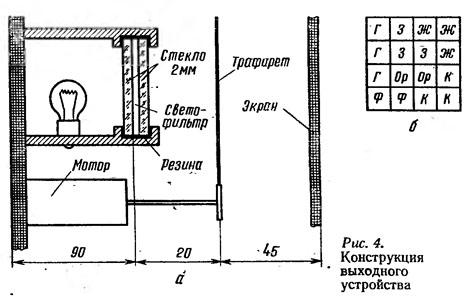 Конструкция ВОУ и схемы